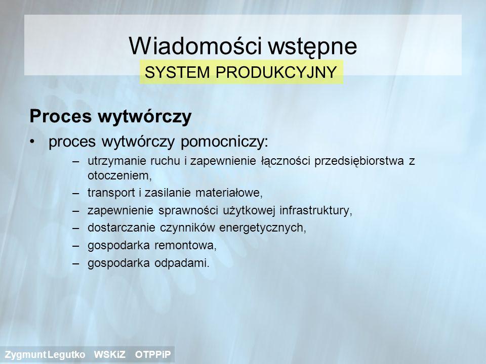 Wiadomości wstępne Proces wytwórczy SYSTEM PRODUKCYJNY