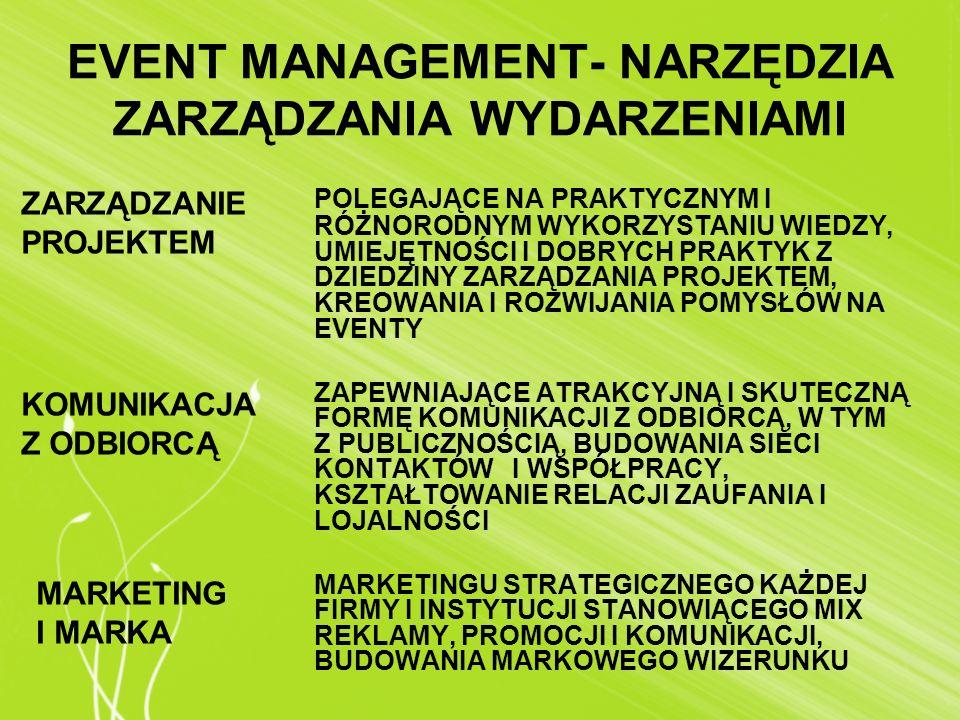 EVENT MANAGEMENT- NARZĘDZIA ZARZĄDZANIA WYDARZENIAMI