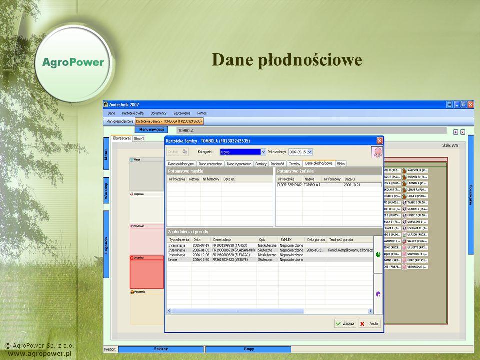 Dane płodnościowe © AgroPower Sp. z o.o. www.agropower.pl
