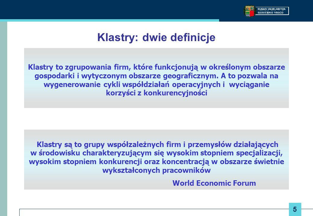 Klastry: dwie definicje