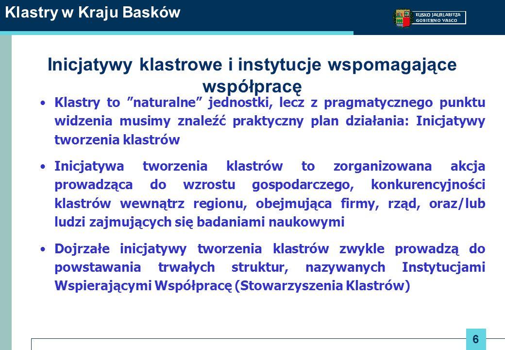 Inicjatywy klastrowe i instytucje wspomagające współpracę