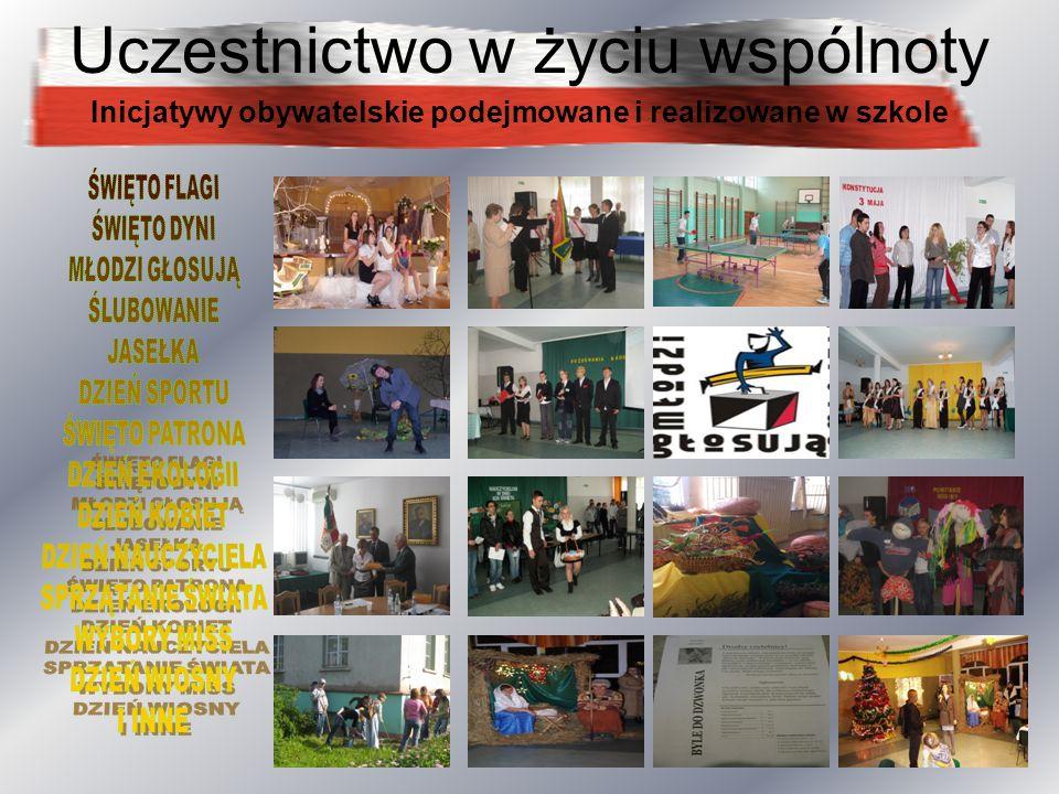 Uczestnictwo w życiu wspólnoty