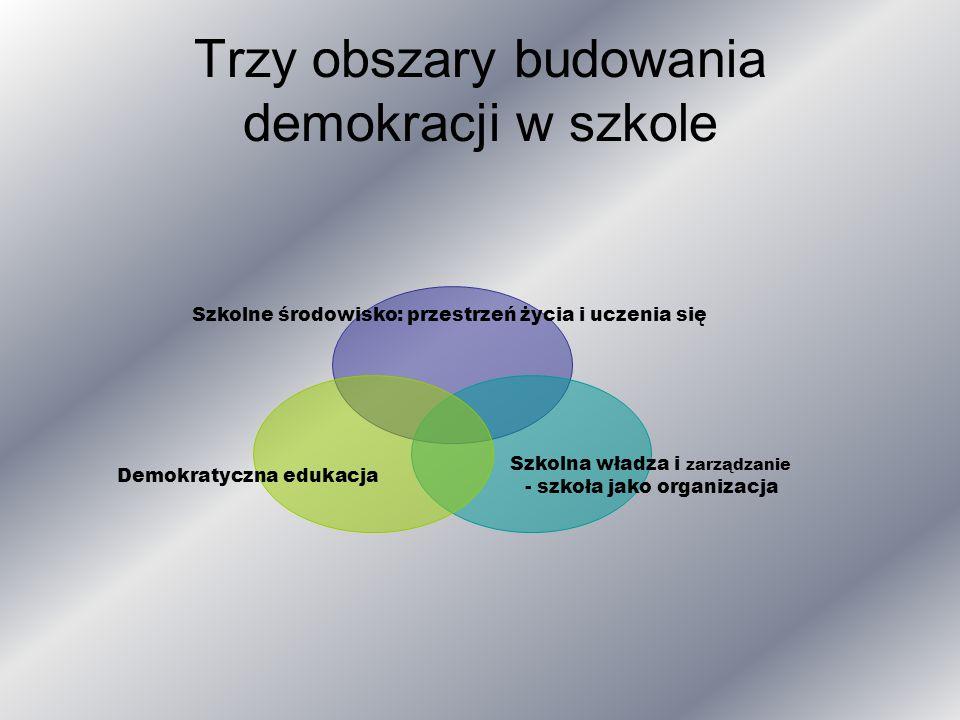 Trzy obszary budowania demokracji w szkole