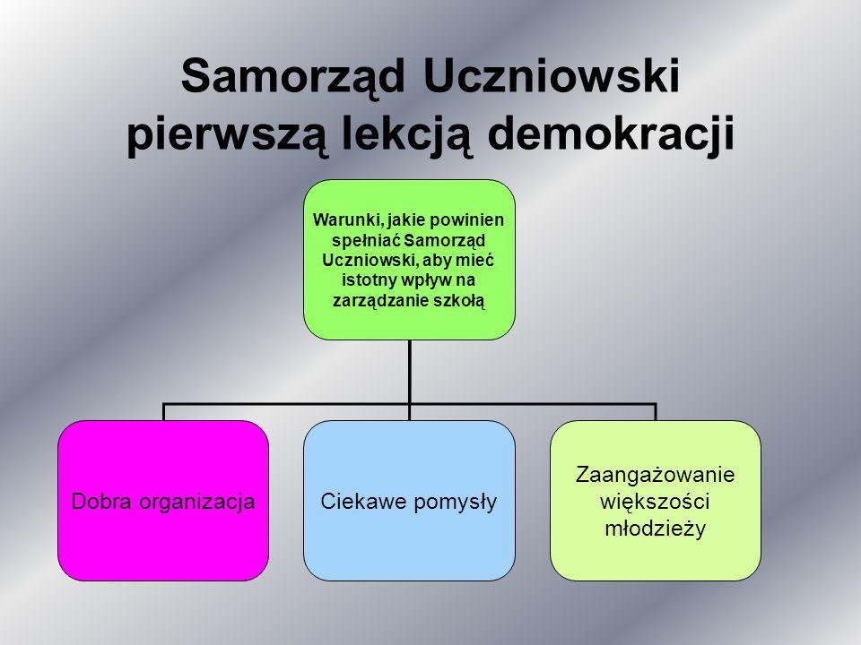 Samorząd Uczniowski pierwszą lekcją demokracji
