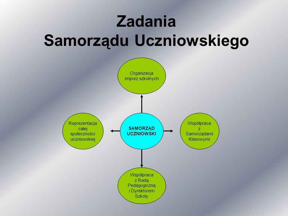Samorządu Uczniowskiego