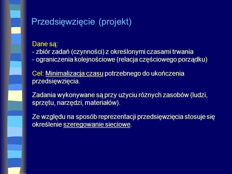 Przedsięwzięcie (projekt)
