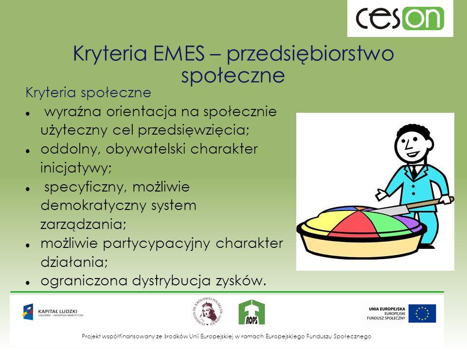 Kryteria EMES – przedsiębiorstwo społeczne