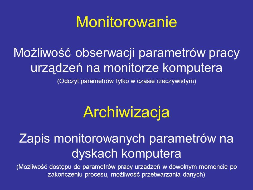 Monitorowanie Archiwizacja