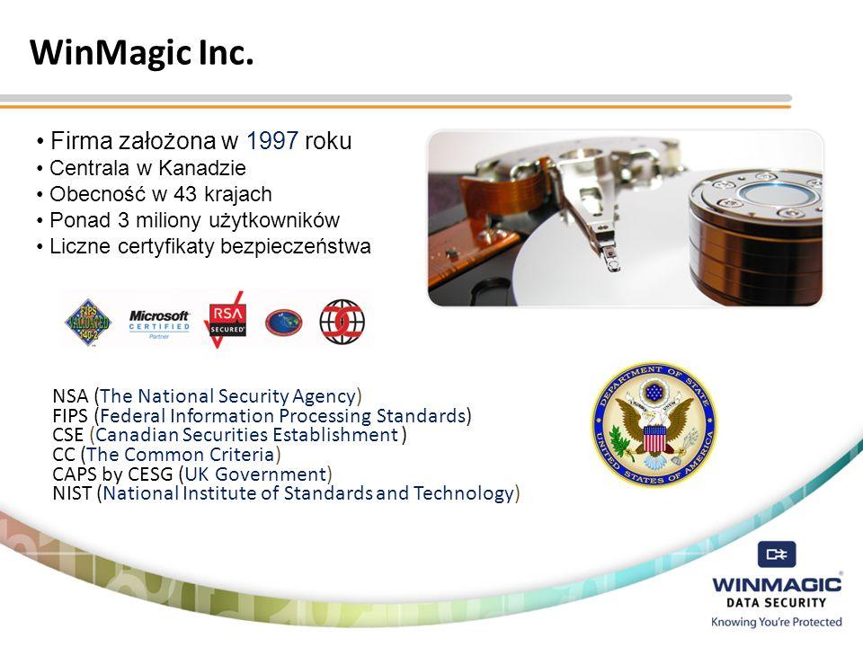 WinMagic Inc. Firma założona w 1997 roku Centrala w Kanadzie