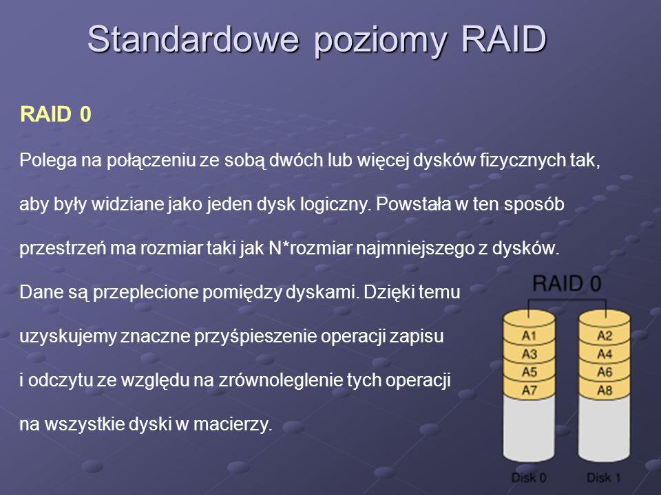 Standardowe poziomy RAID