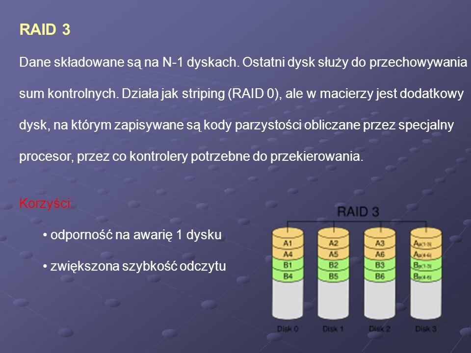 RAID 3 Dane składowane są na N-1 dyskach. Ostatni dysk służy do przechowywania.