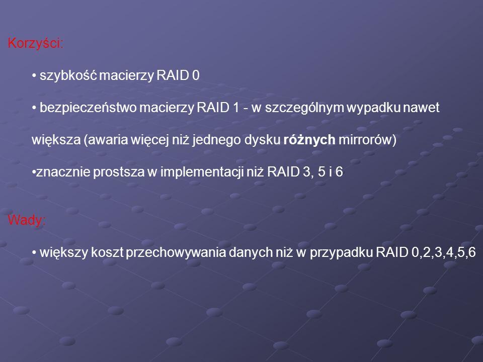 Korzyści: szybkość macierzy RAID 0. bezpieczeństwo macierzy RAID 1 - w szczególnym wypadku nawet.