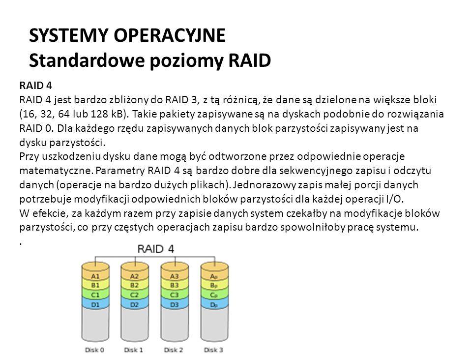 SYSTEMY OPERACYJNE Standardowe poziomy RAID