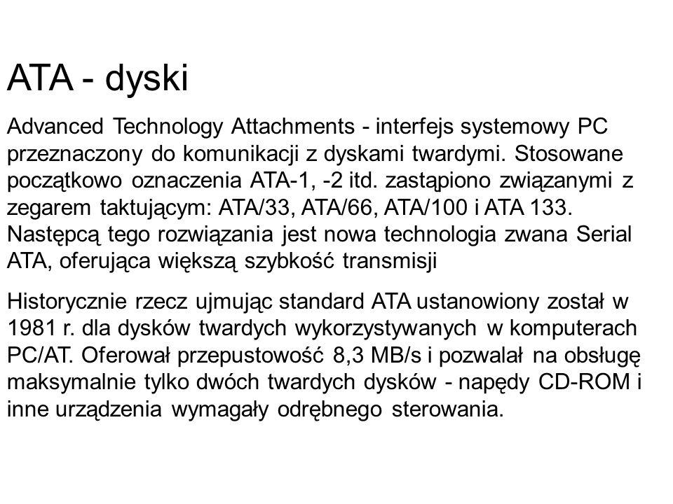 ATA - dyski