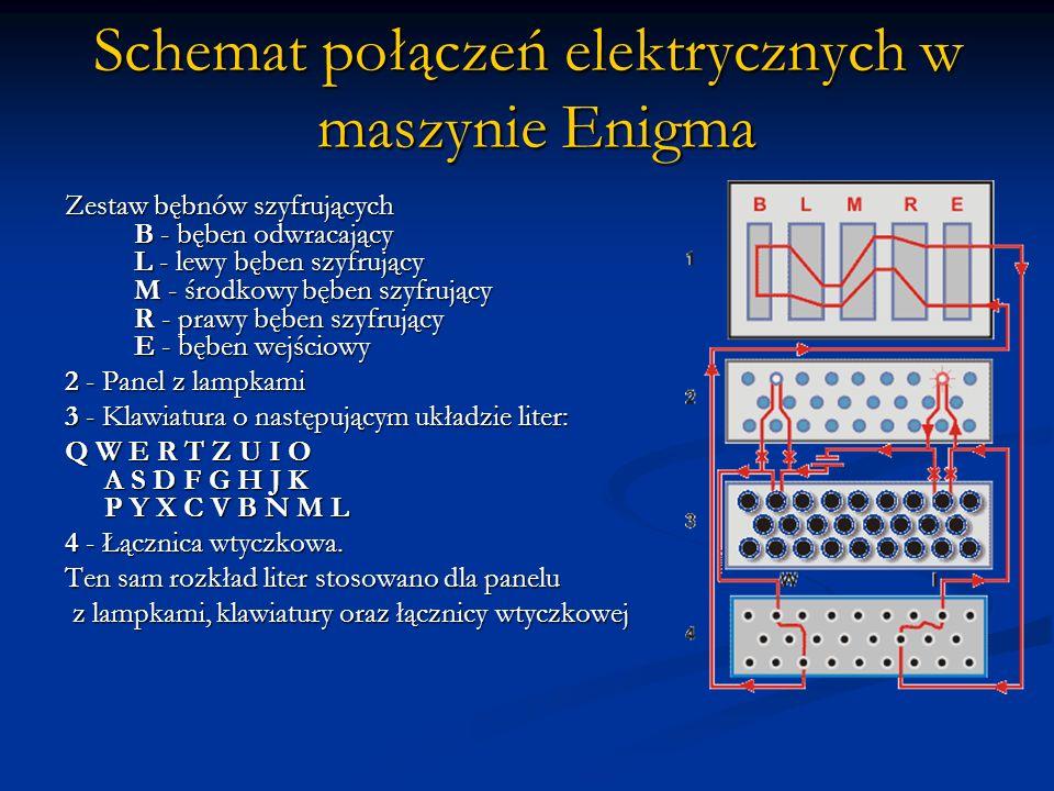 Schemat połączeń elektrycznych w maszynie Enigma