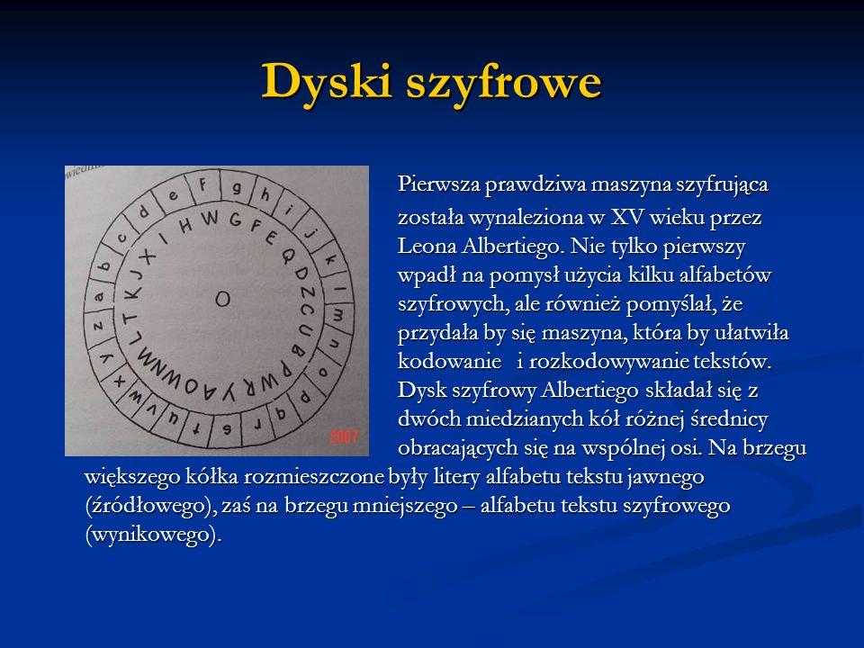 Dyski szyfrowe