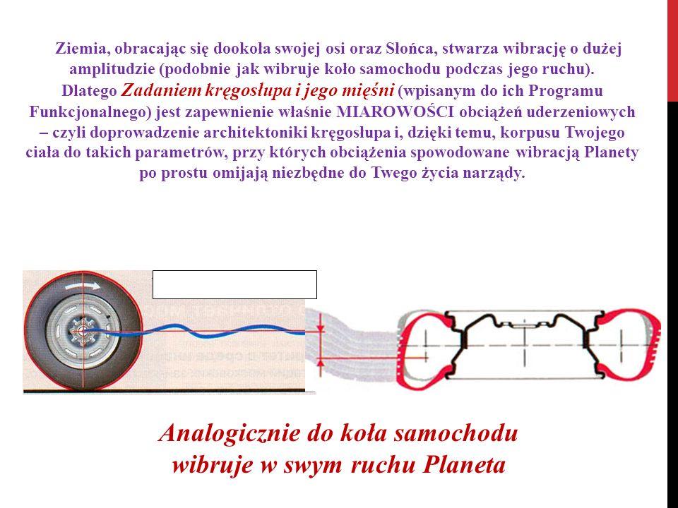 Analogicznie do koła samochodu wibruje w swym ruchu Planeta