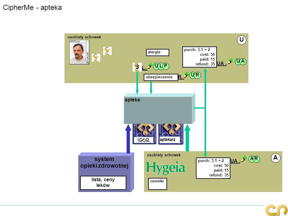 CipherMe - apteka U 3 A system opieki zdrowotnej UA_ U A L_ U L P R_ U