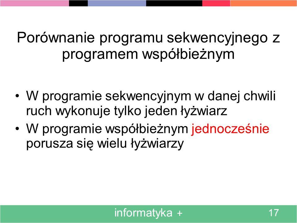 Porównanie programu sekwencyjnego z programem współbieżnym