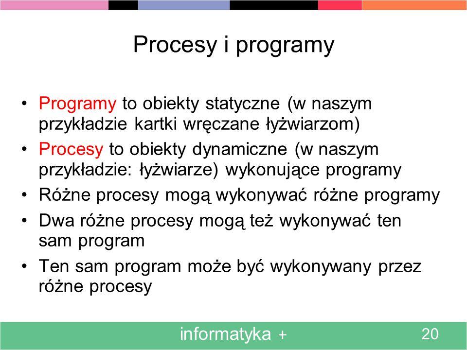 Procesy i programy Programy to obiekty statyczne (w naszym przykładzie kartki wręczane łyżwiarzom)