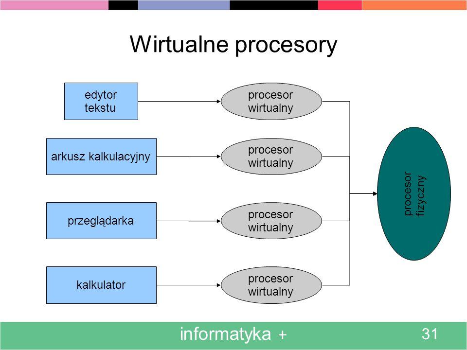 Wirtualne procesory informatyka + 31 edytor tekstu procesor wirtualny