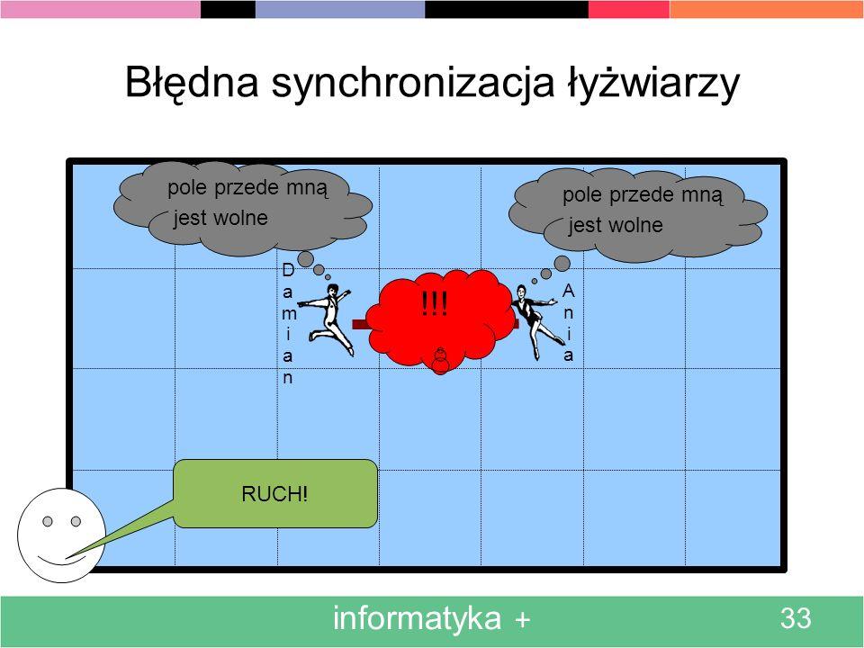 Błędna synchronizacja łyżwiarzy