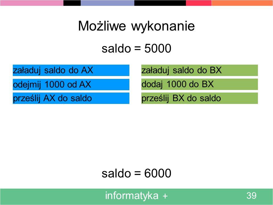 Możliwe wykonanie saldo = 5000 saldo = 6000 informatyka +