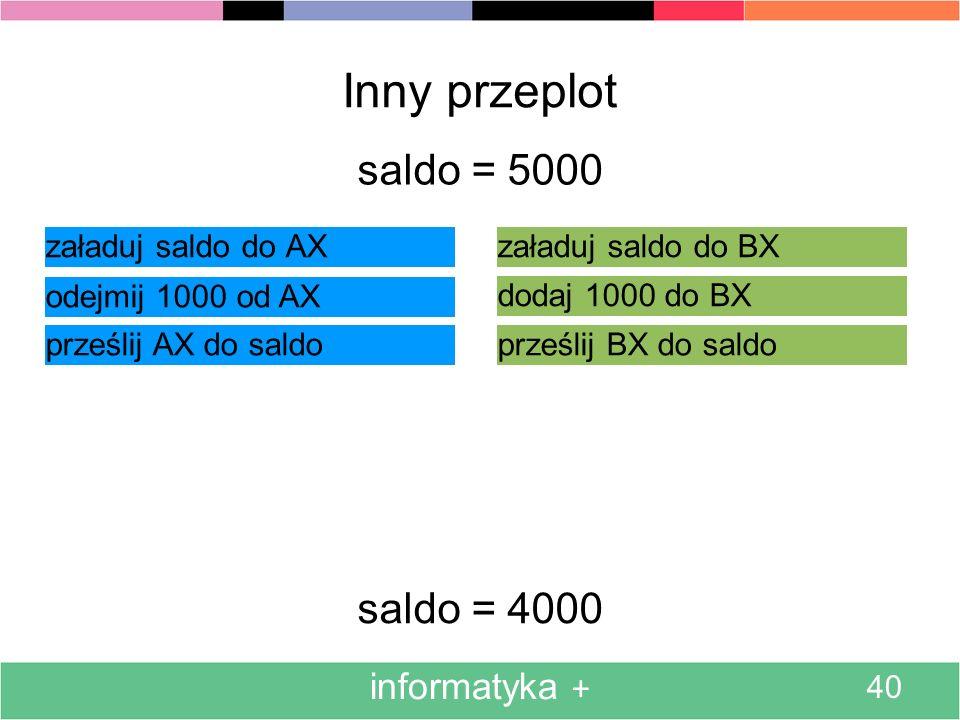 Inny przeplot saldo = 5000 saldo = 4000 informatyka +