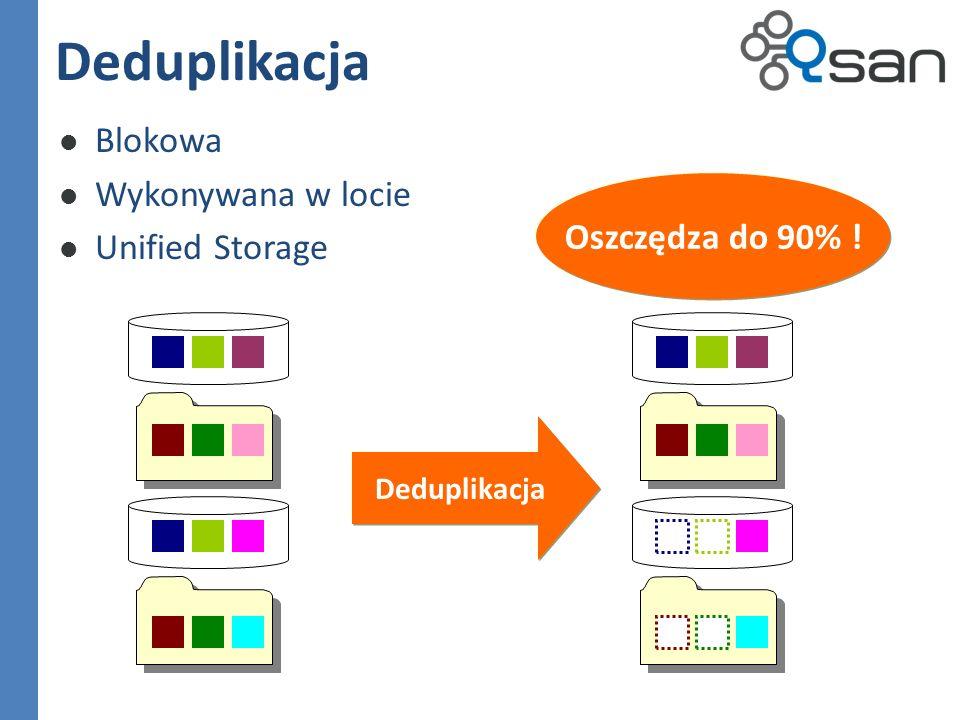Deduplikacja Blokowa Wykonywana w locie Unified Storage