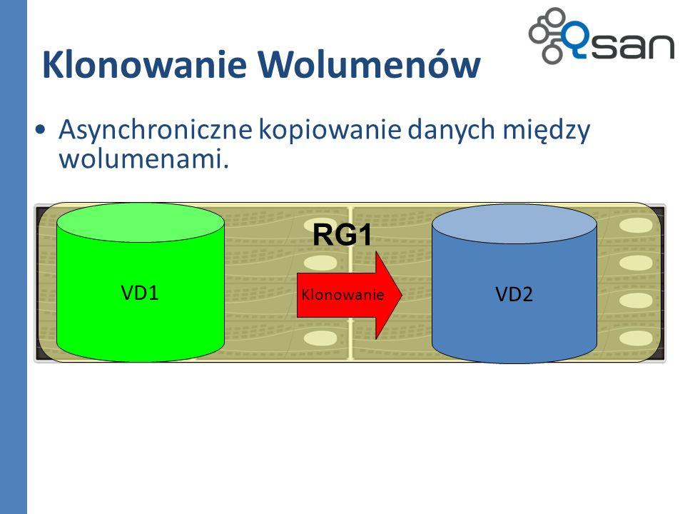 Klonowanie Wolumenów Asynchroniczne kopiowanie danych między wolumenami. VD1 VD2 RG1 Klonowanie