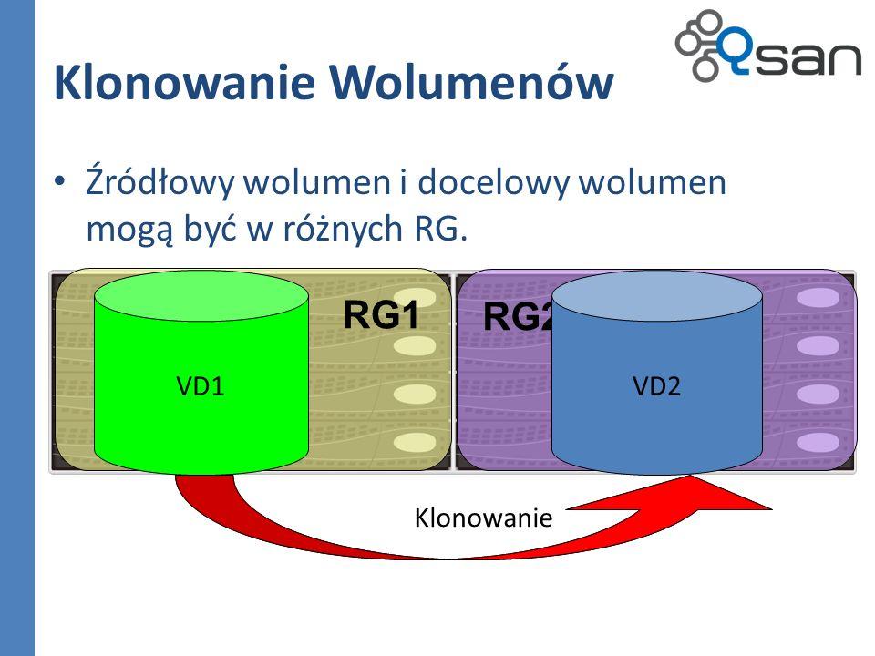 Klonowanie Wolumenów Źródłowy wolumen i docelowy wolumen mogą być w różnych RG. VD1. VD2. RG1. RG2.