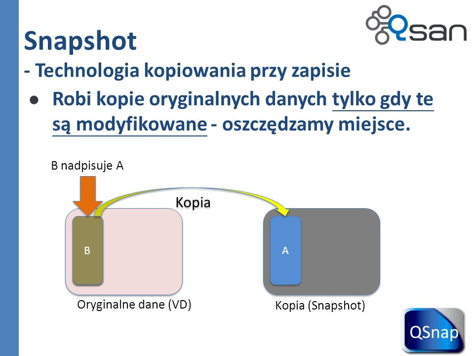 Snapshot - Technologia kopiowania przy zapisie