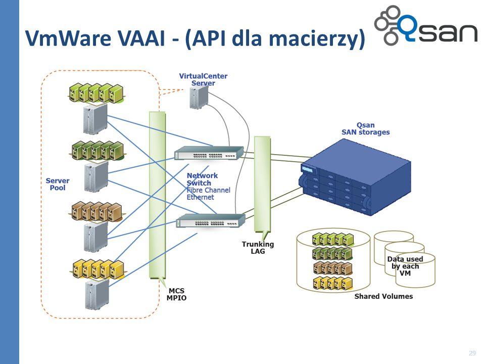VmWare VAAI - (API dla macierzy)