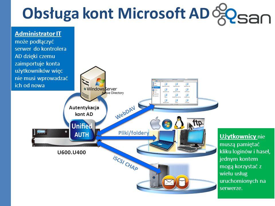 Obsługa kont Microsoft AD