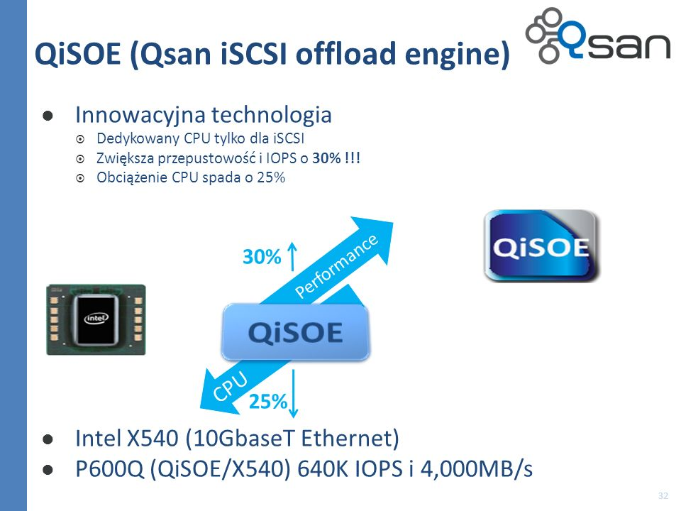 QiSOE (Qsan iSCSI offload engine)