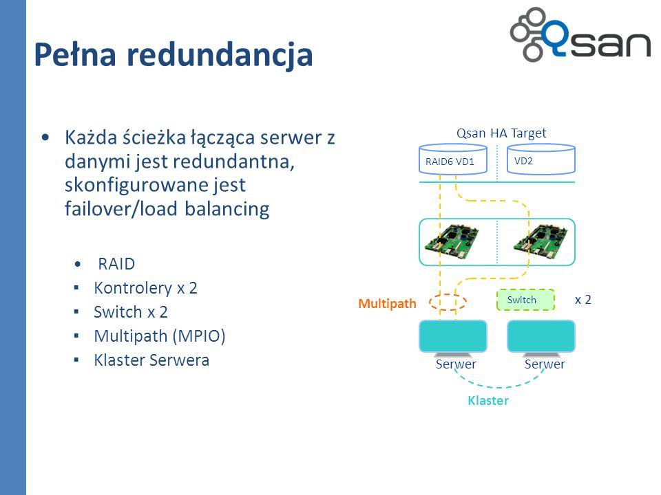 Pełna redundancja Każda ścieżka łącząca serwer z danymi jest redundantna, skonfigurowane jest failover/load balancing.