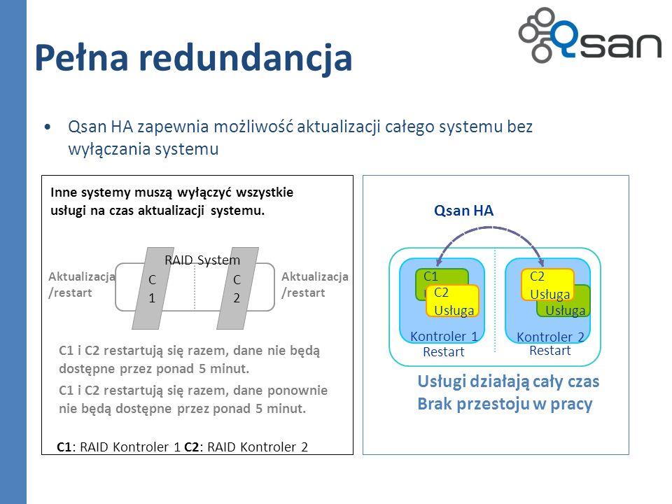 Pełna redundancja Qsan HA zapewnia możliwość aktualizacji całego systemu bez wyłączania systemu.