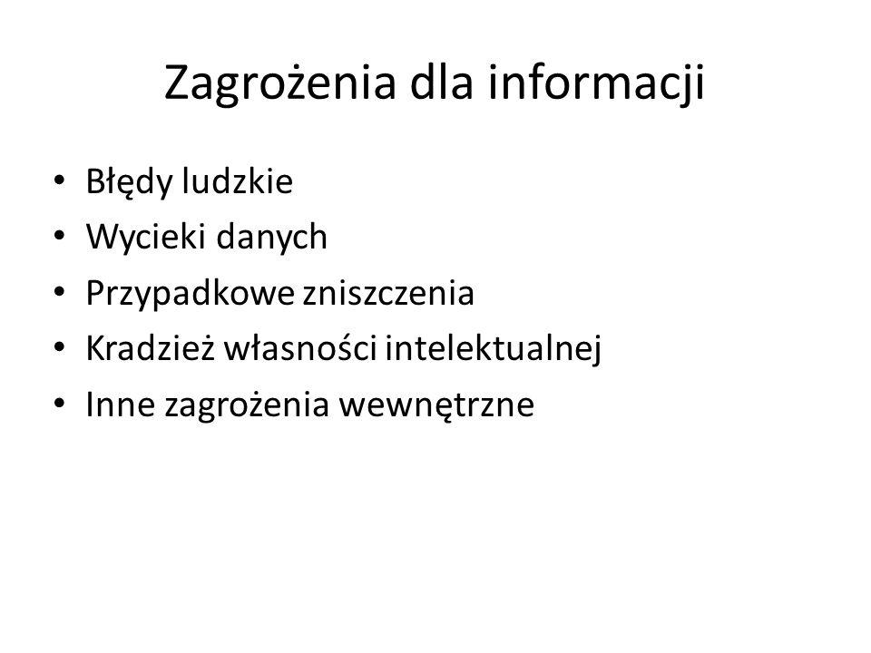 Zagrożenia dla informacji