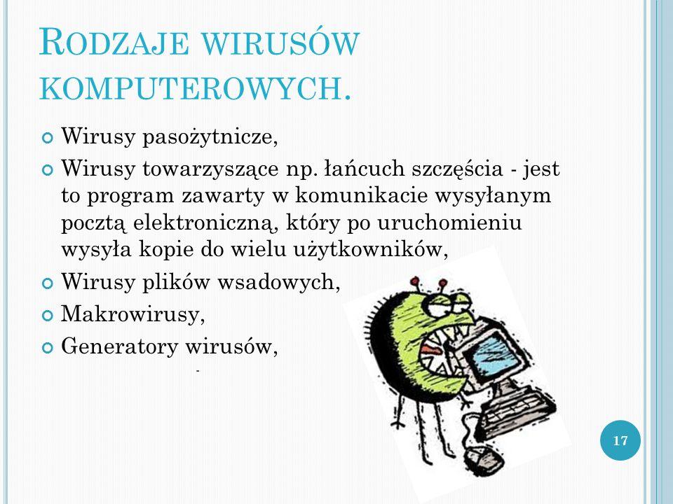 Rodzaje wirusów komputerowych.