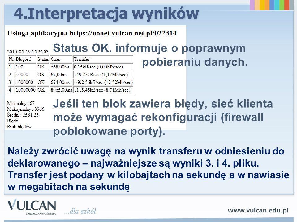 4.Interpretacja wyników