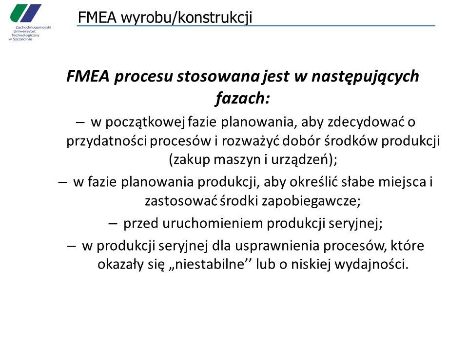 FMEA wyrobu/konstrukcji