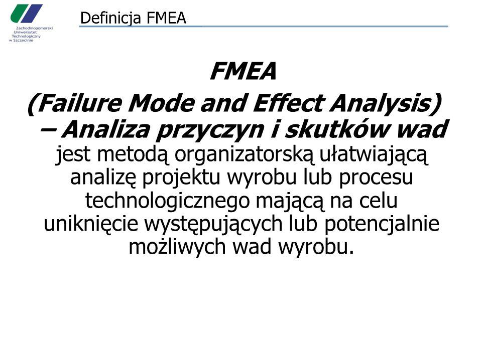 Definicja FMEA FMEA.