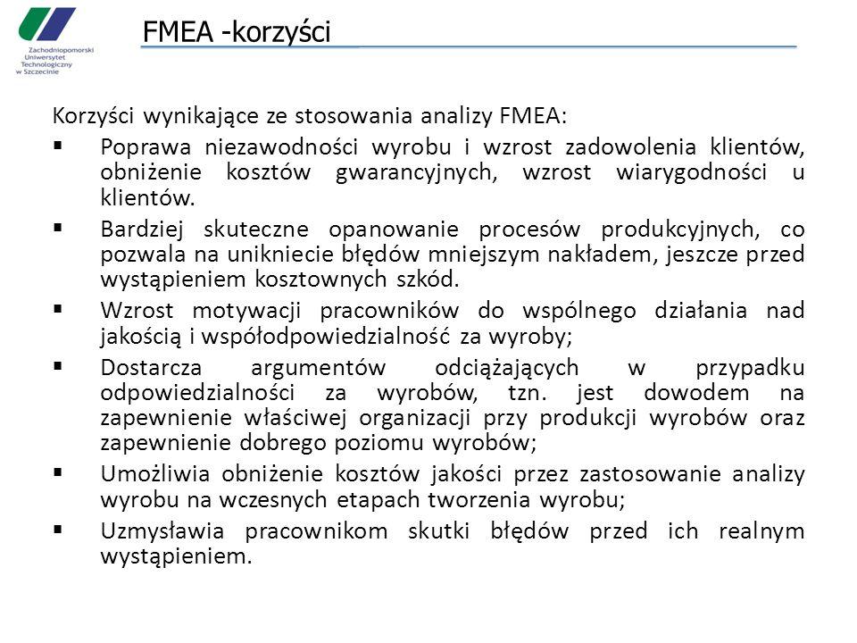 FMEA -korzyści Korzyści wynikające ze stosowania analizy FMEA: