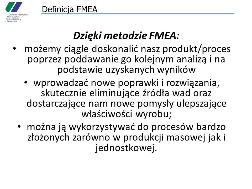 Definicja FMEA Dzięki metodzie FMEA: