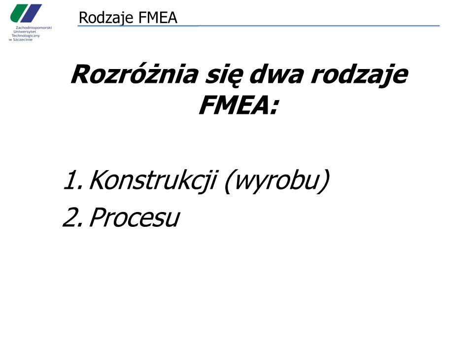 Rozróżnia się dwa rodzaje FMEA: