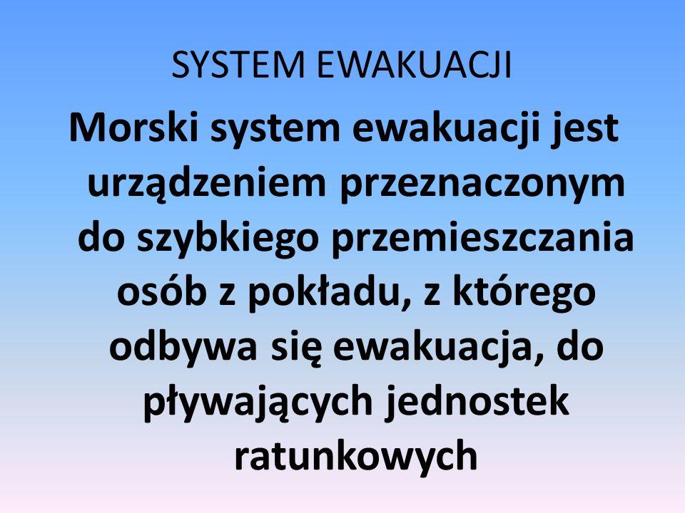 SYSTEM EWAKUACJI