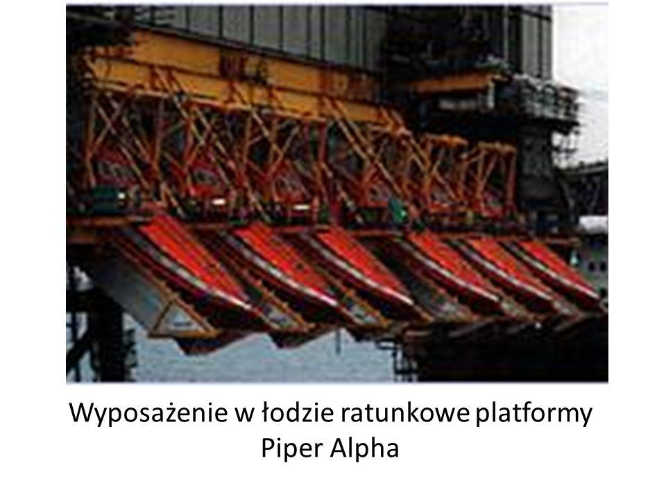 Wyposażenie w łodzie ratunkowe platformy Piper Alpha