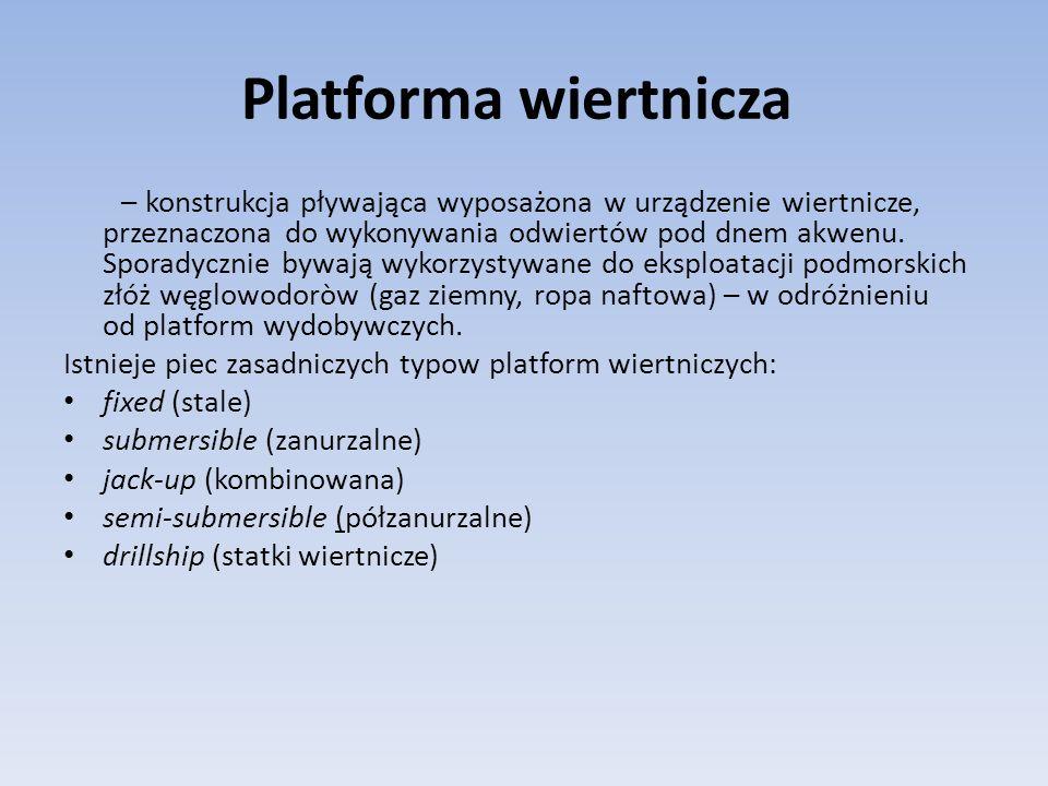 Platforma wiertnicza