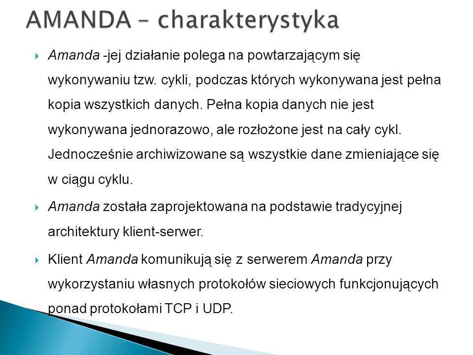 AMANDA – charakterystyka