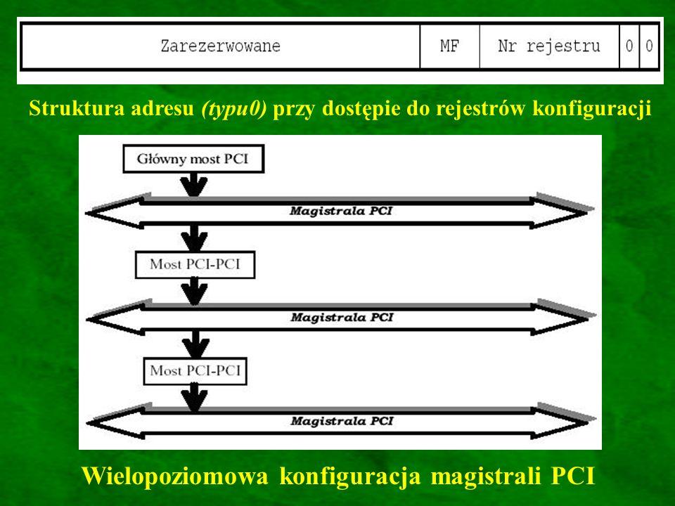 Wielopoziomowa konfiguracja magistrali PCI